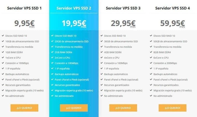 tabla de precios hosting VPS SSD
