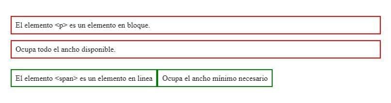Diferencias entre bloque y linea HTML