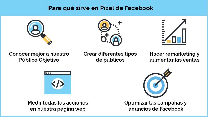 para-que-sirve-pixel-facebook