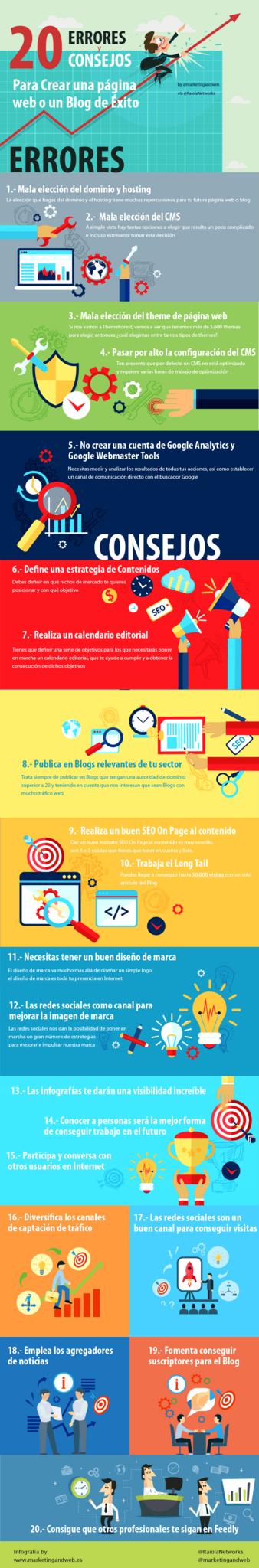 consejos y errores crear una web o blog de éxito infografía