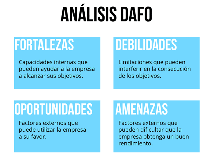 dafo-plan-marketing-digital