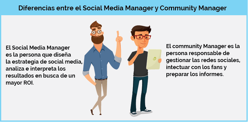 diferencias social media manager community manager