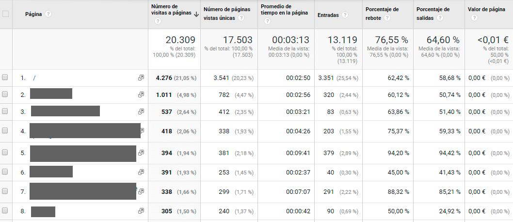 porcentaje de rebote normal