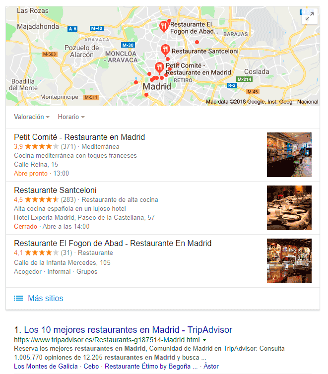 google my business lista negocios restaurante madrid