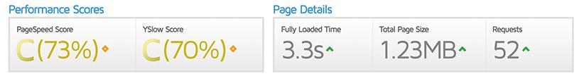 Bridge Theme: Tutorial a fondo de la plantilla de WordPress 1